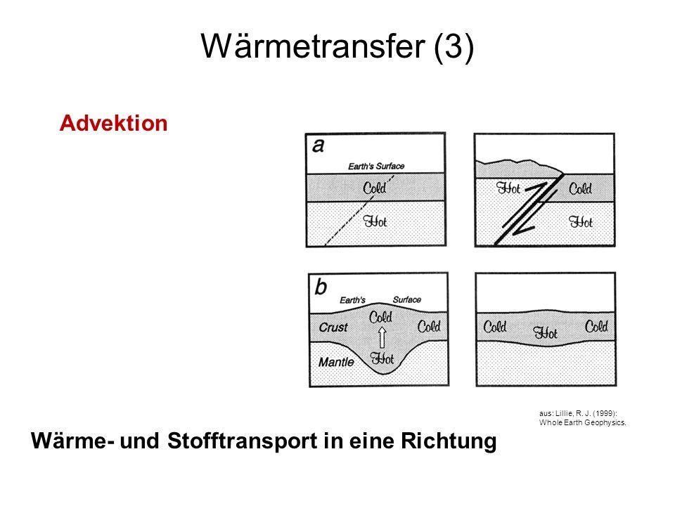 Wärmetransfer (3) Advektion Wärme- und Stofftransport in eine Richtung