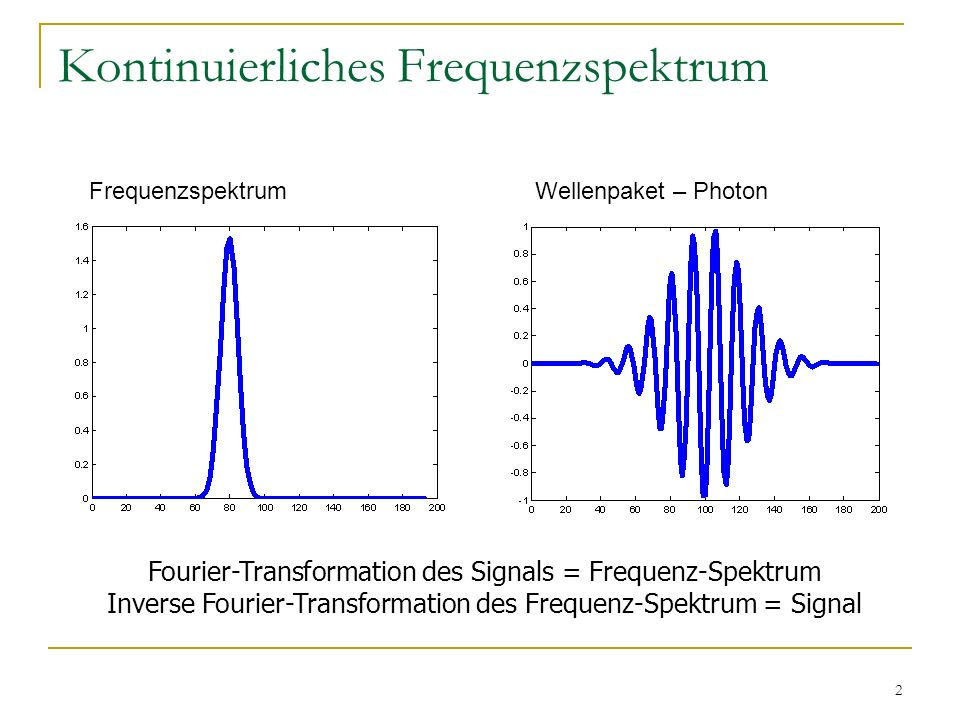 Kontinuierliches Frequenzspektrum