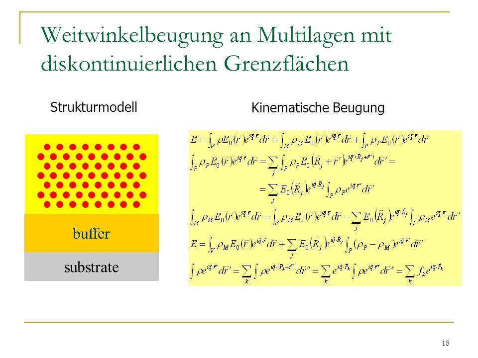 Weitwinkelbeugung an Multilagen mit diskontinuierlichen Grenzflächen