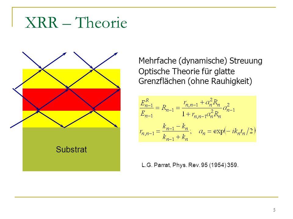 XRR – Theorie Mehrfache (dynamische) Streuung