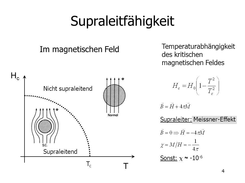 Supraleitfähigkeit Im magnetischen Feld Hc T
