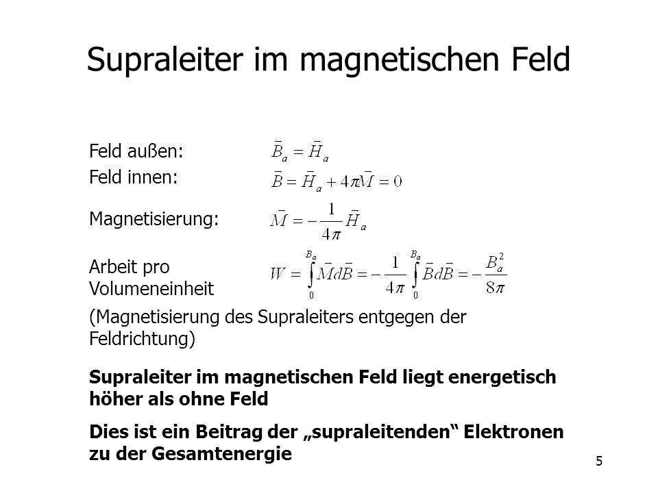 Supraleiter im magnetischen Feld