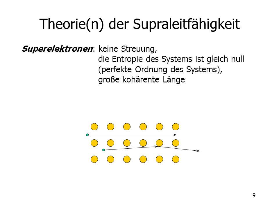 Theorie(n) der Supraleitfähigkeit