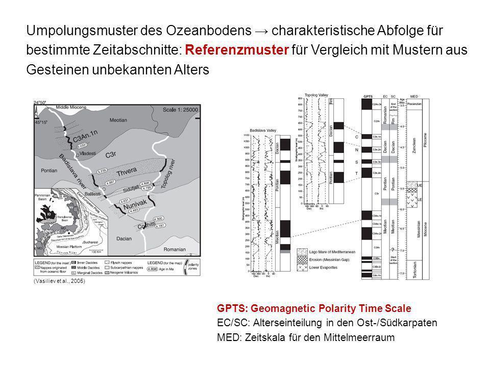 Umpolungsmuster des Ozeanbodens → charakteristische Abfolge für bestimmte Zeitabschnitte: Referenzmuster für Vergleich mit Mustern aus Gesteinen unbekannten Alters
