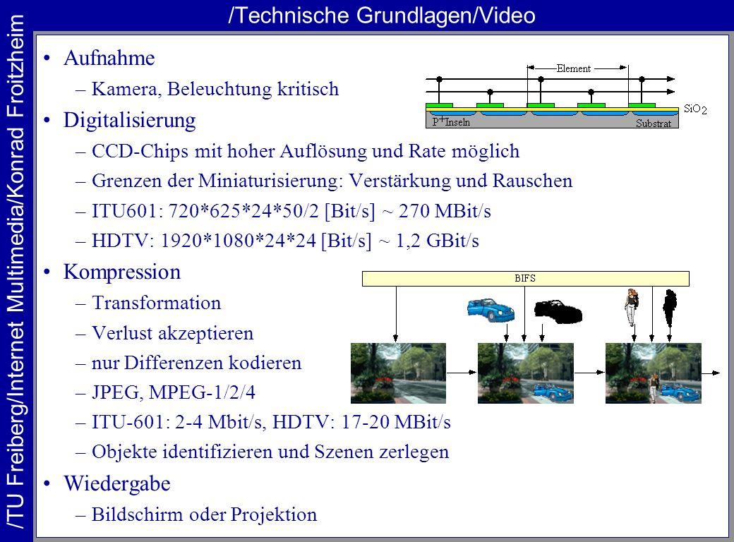 /Technische Grundlagen/Video