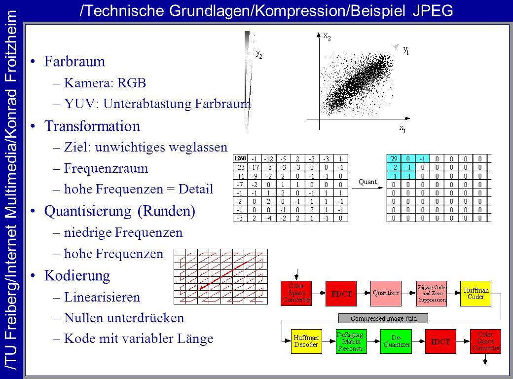 /Technische Grundlagen/Kompression/Beispiel JPEG