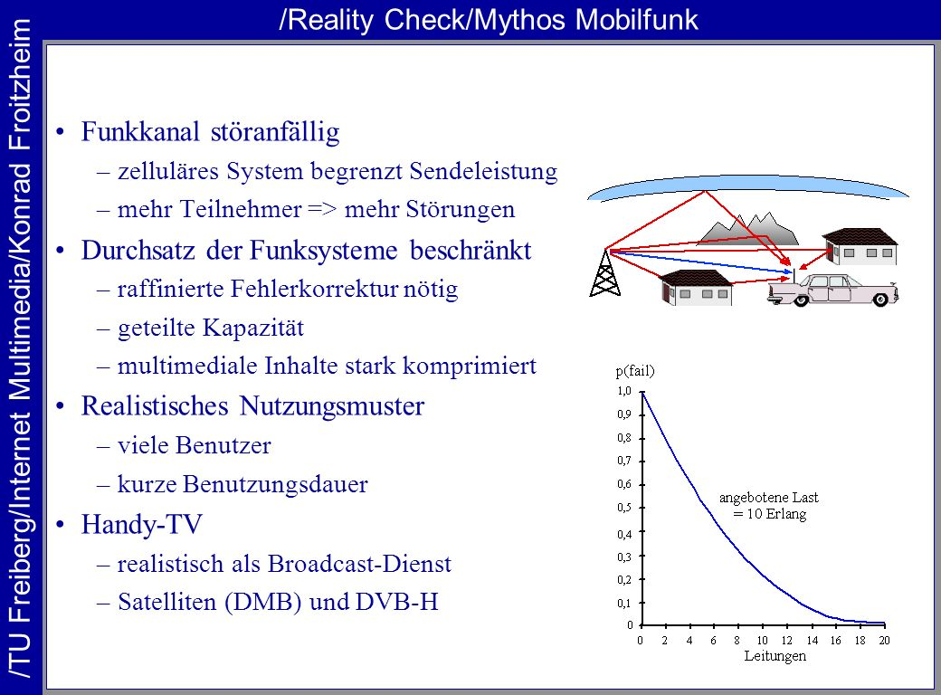 /Reality Check/Mythos Mobilfunk