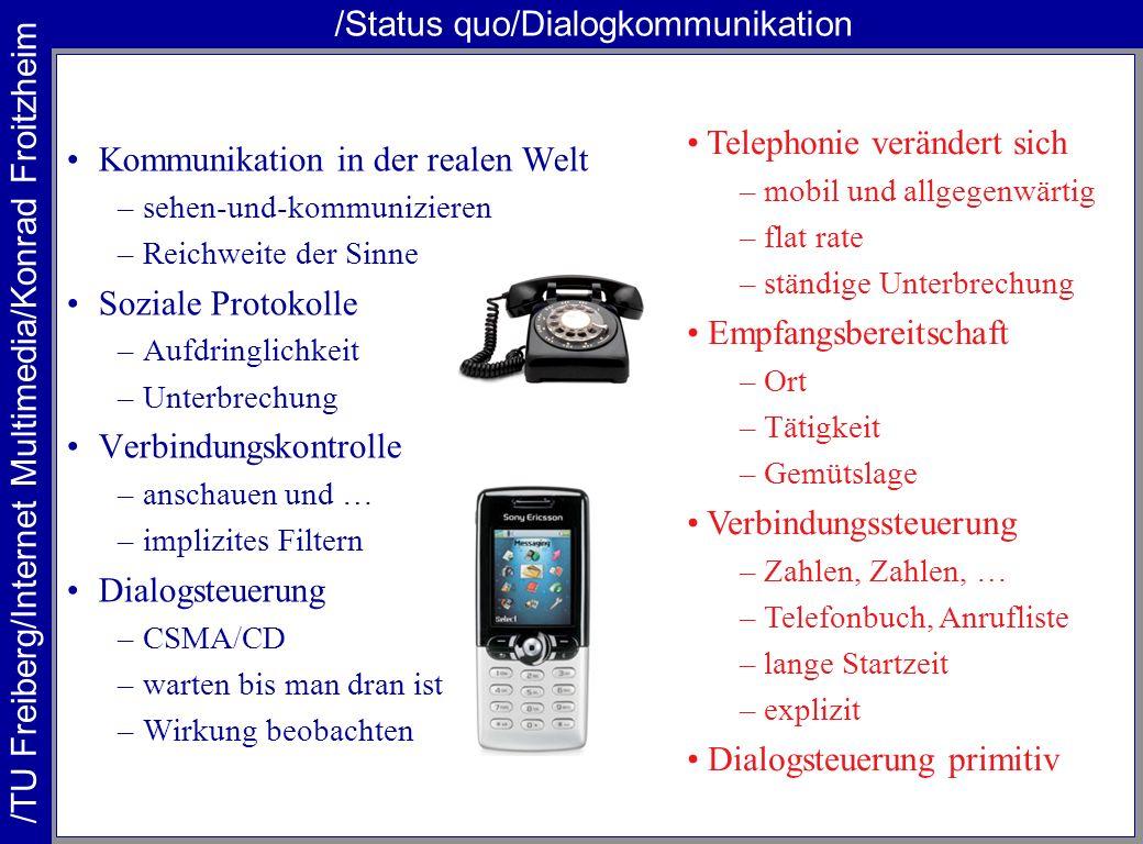 /Status quo/Dialogkommunikation