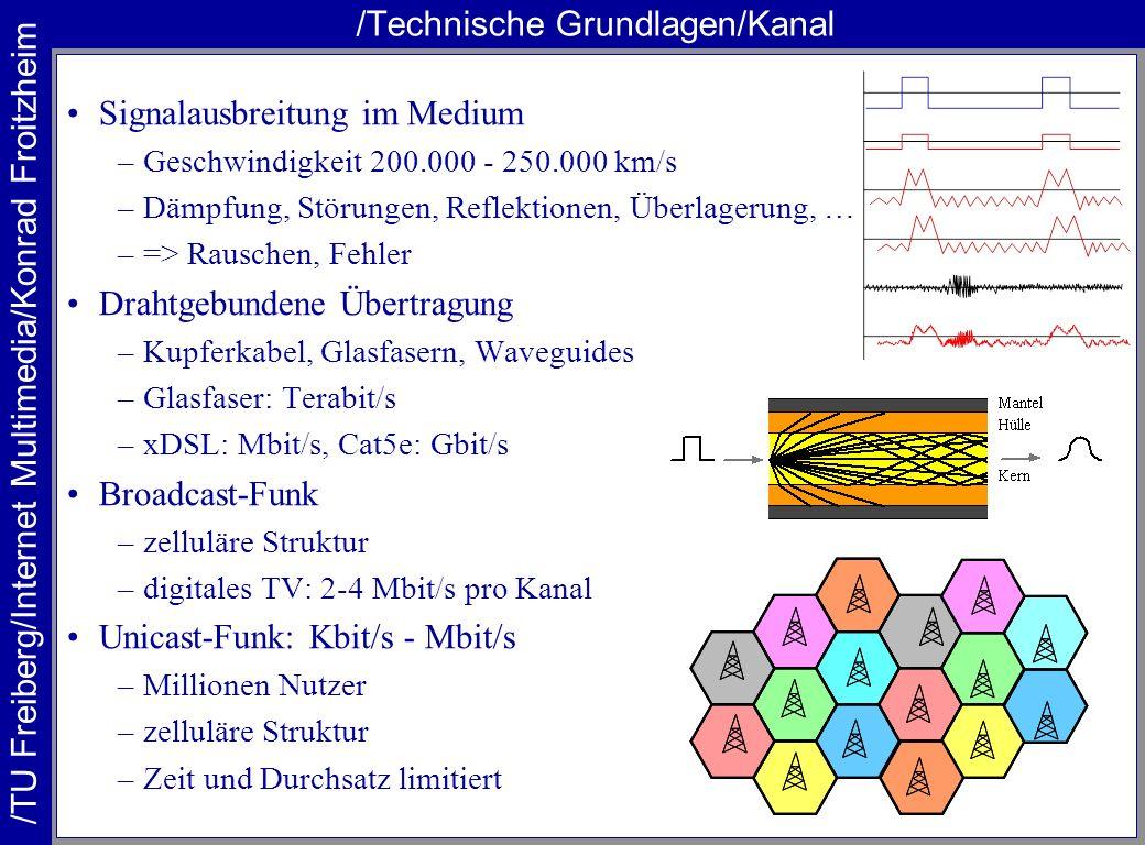 /Technische Grundlagen/Kanal