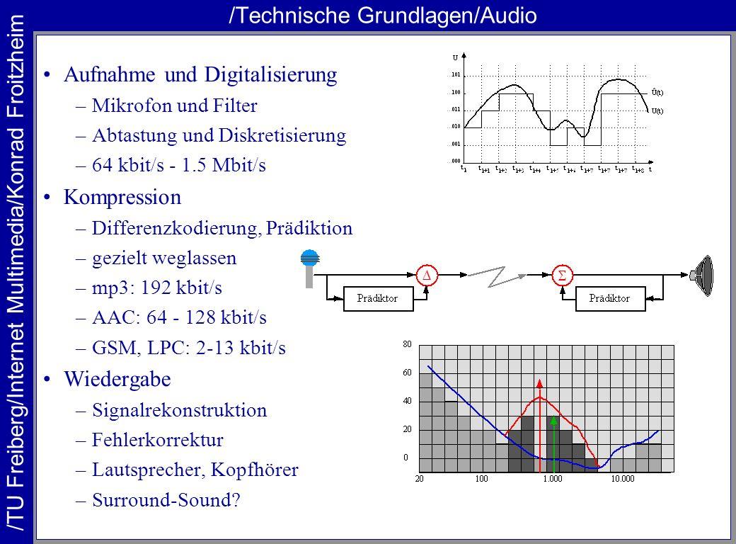 /Technische Grundlagen/Audio