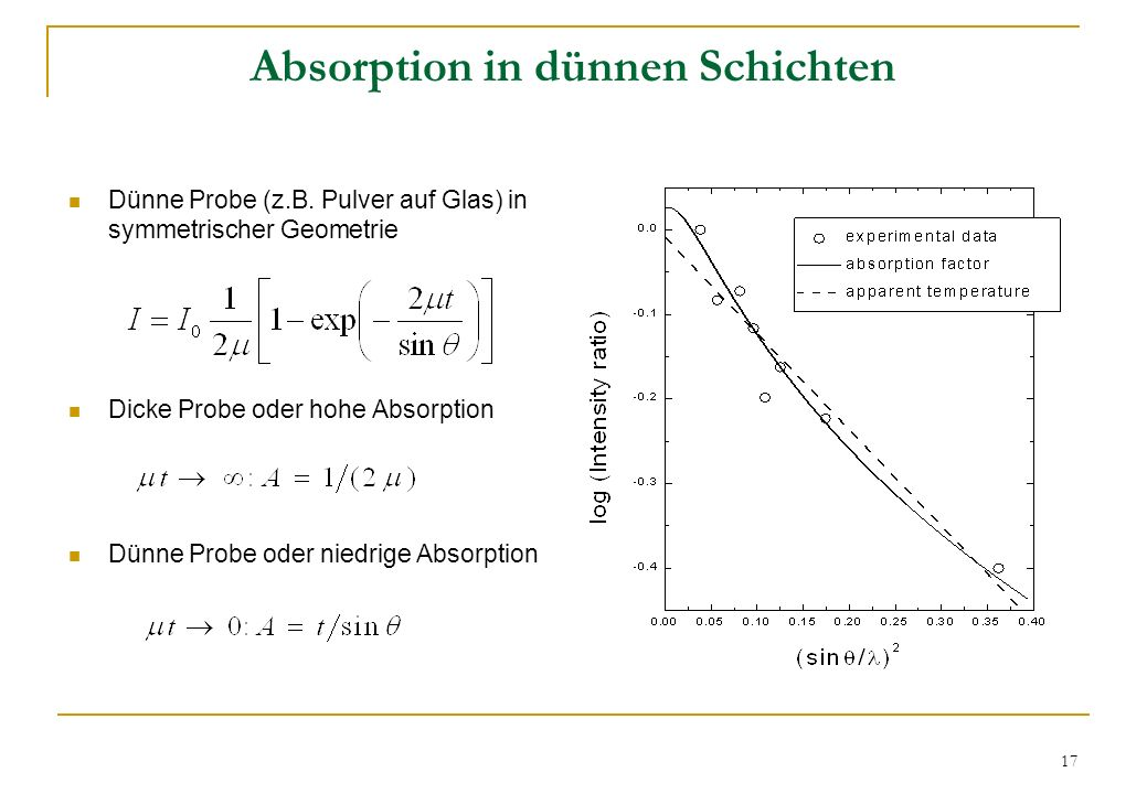 Absorption in dünnen Schichten