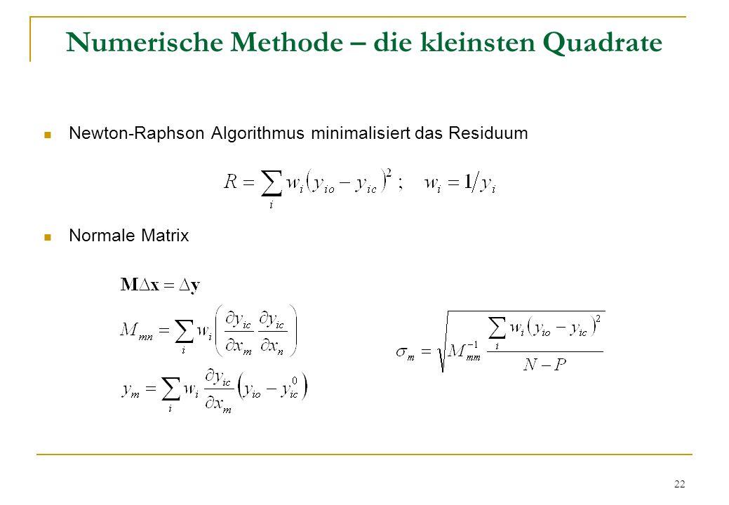 Numerische Methode – die kleinsten Quadrate