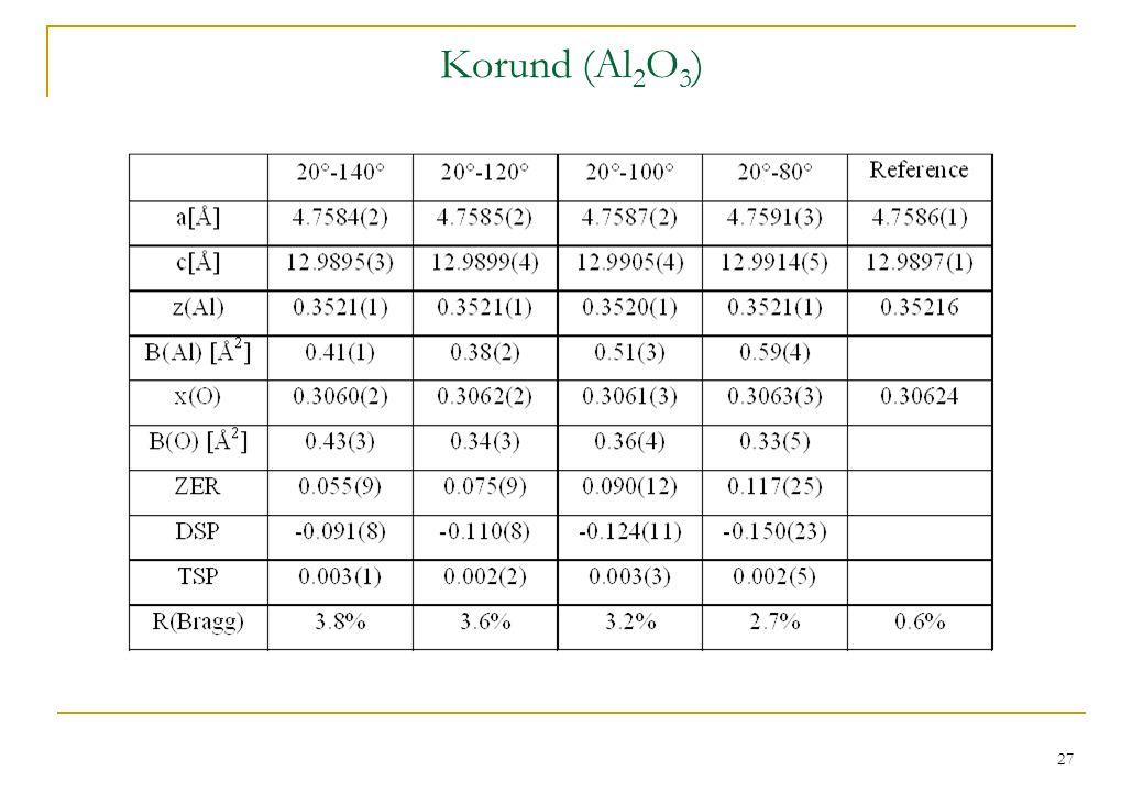 Korund (Al2O3)