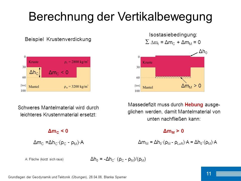 Berechnung der Vertikalbewegung