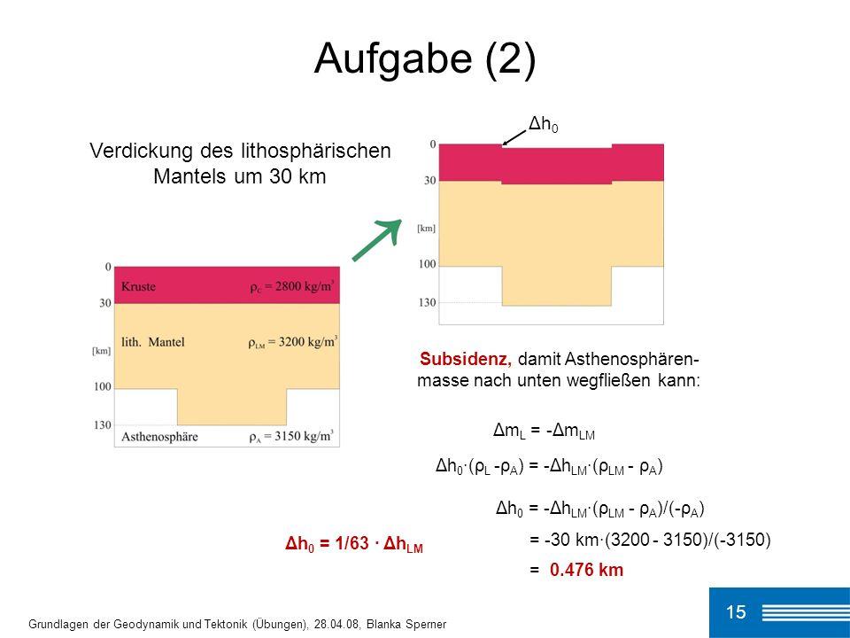 Aufgabe (2) Verdickung des lithosphärischen Mantels um 30 km Δh0 15