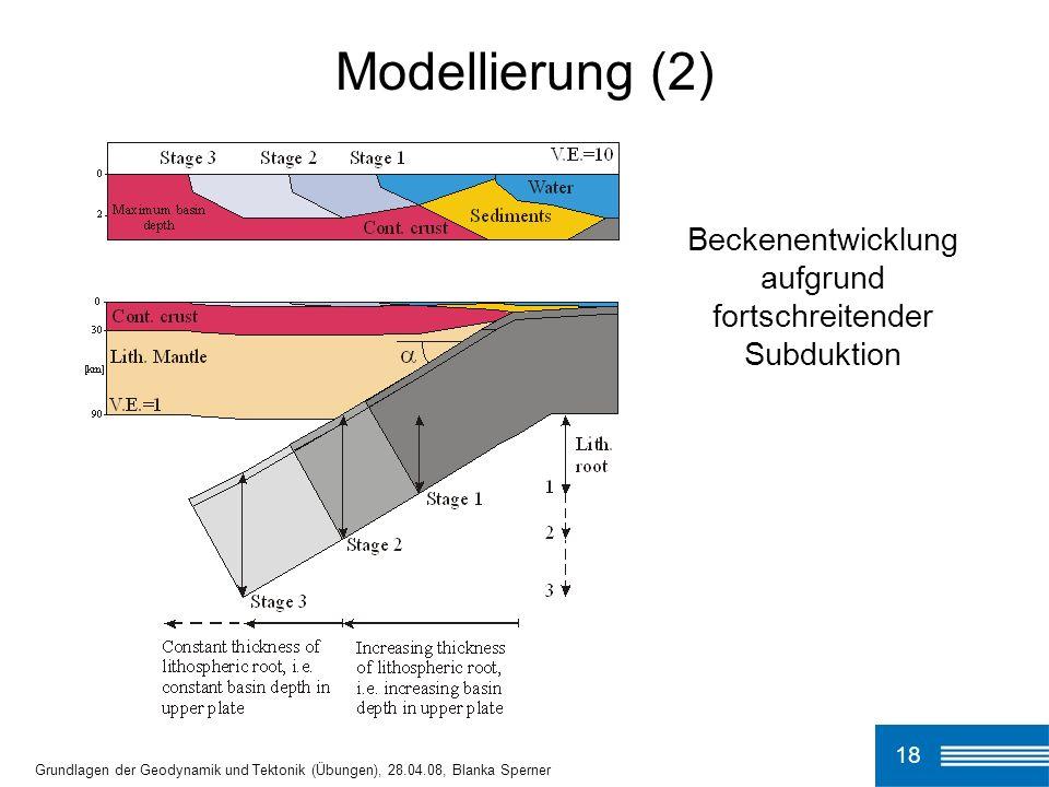 Beckenentwicklung aufgrund fortschreitender Subduktion