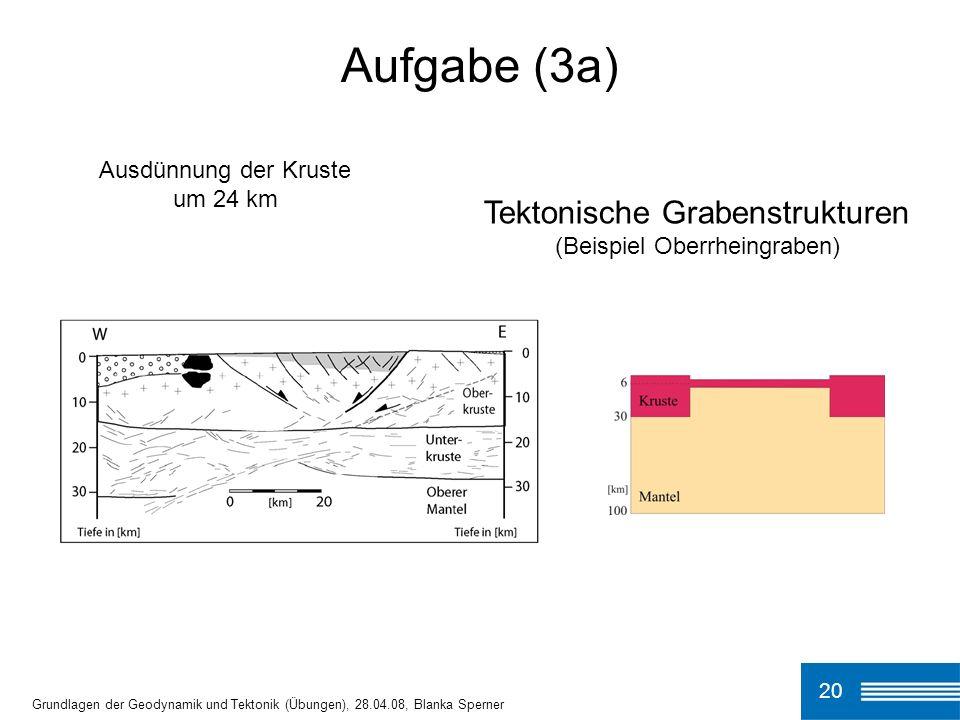 Aufgabe (3a) Tektonische Grabenstrukturen Ausdünnung der Kruste