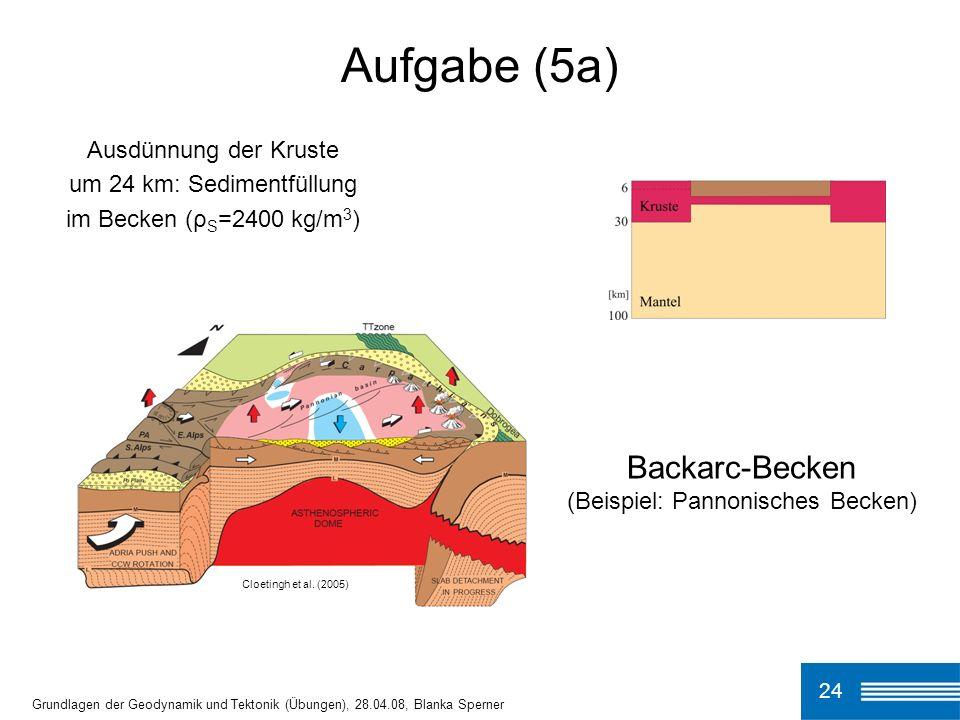 Aufgabe (5a) Backarc-Becken Ausdünnung der Kruste