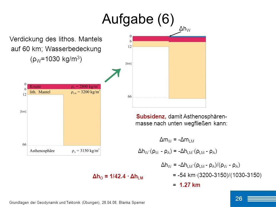 Subsidenz, damit Asthenosphären-masse nach unten wegfließen kann: