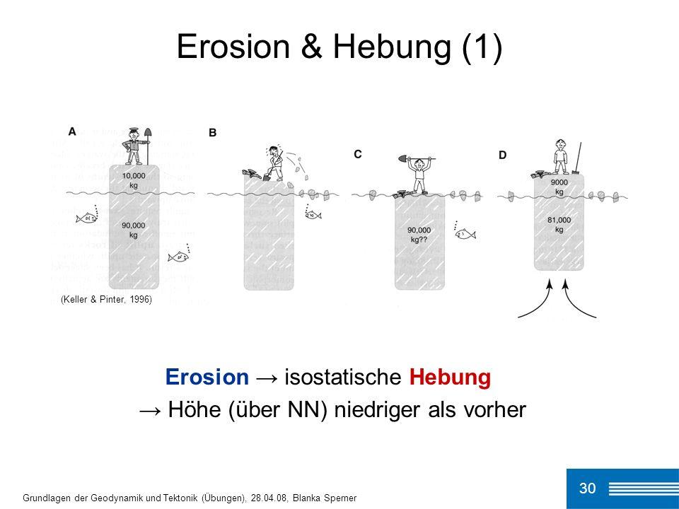 Erosion & Hebung (1) Erosion → isostatische Hebung