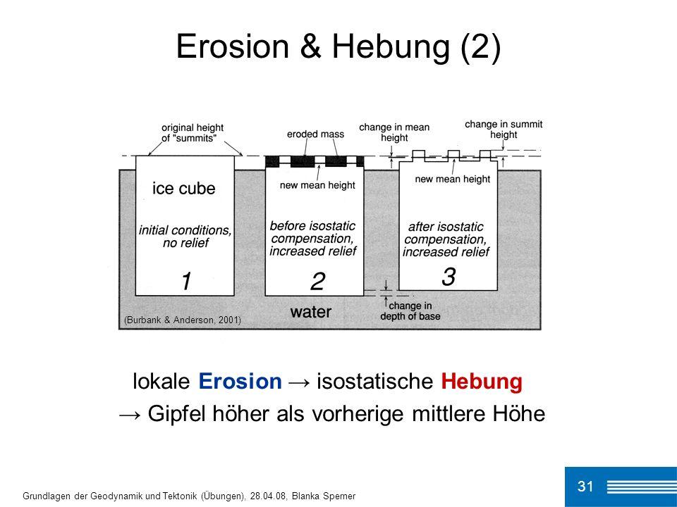 Erosion & Hebung (2) lokale Erosion → isostatische Hebung