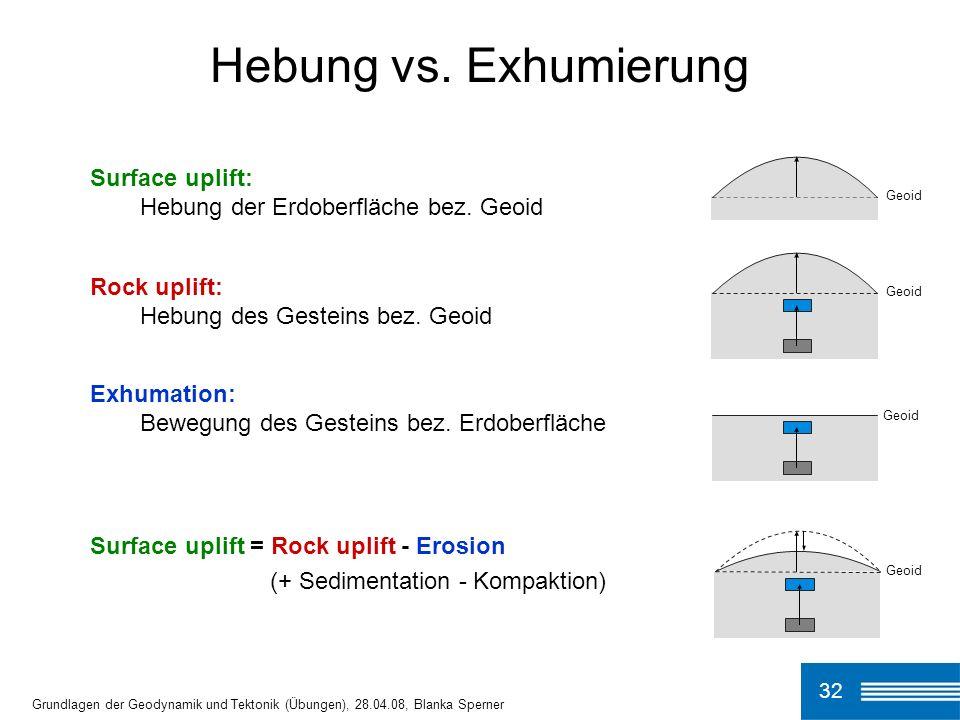 Hebung vs. Exhumierung Geoid. Surface uplift: Hebung der Erdoberfläche bez. Geoid. Geoid. Rock uplift: Hebung des Gesteins bez. Geoid.