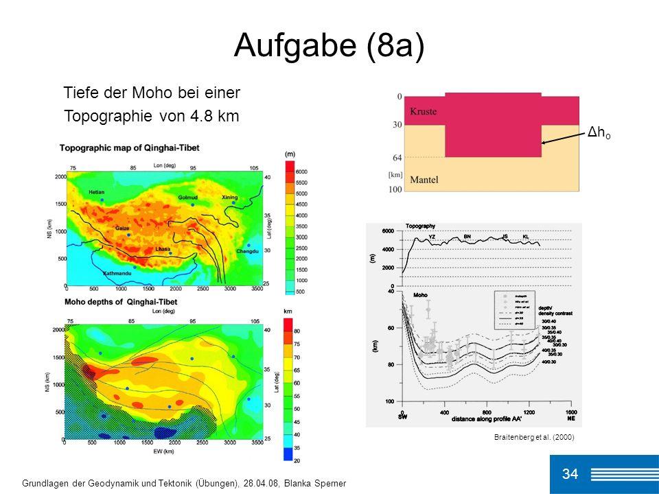 Tiefe der Moho bei einer Topographie von 4.8 km