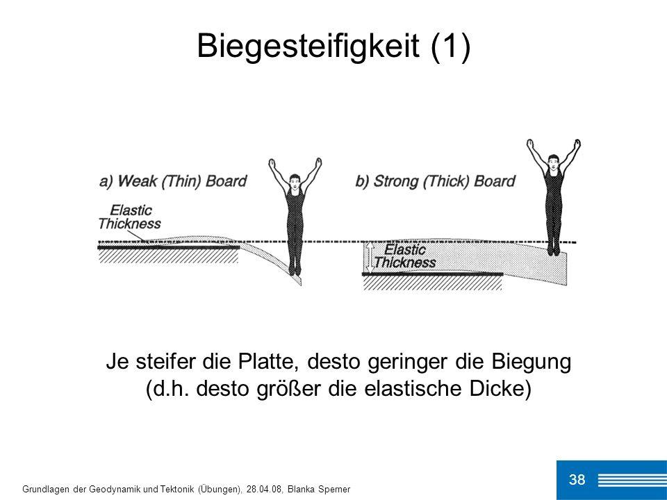 Biegesteifigkeit (1) Je steifer die Platte, desto geringer die Biegung (d.h. desto größer die elastische Dicke)