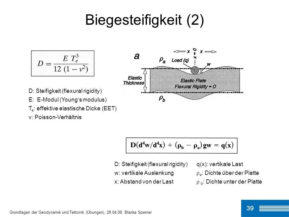 Biegesteifigkeit (2) 39 D: Steifigkeit (flexural rigidity)