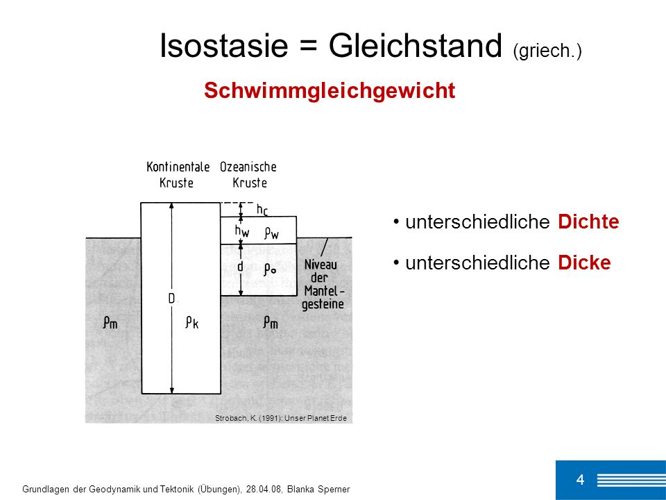 Isostasie = Gleichstand (griech.)