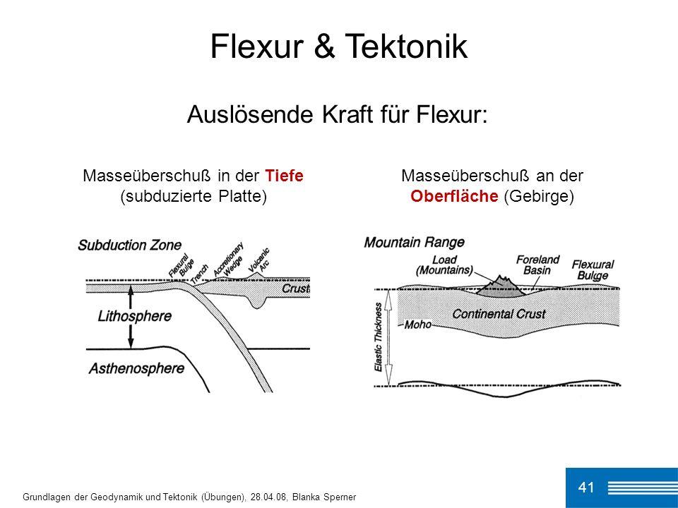 Flexur & Tektonik Auslösende Kraft für Flexur: