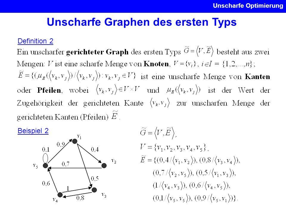 Unscharfe Graphen des ersten Typs