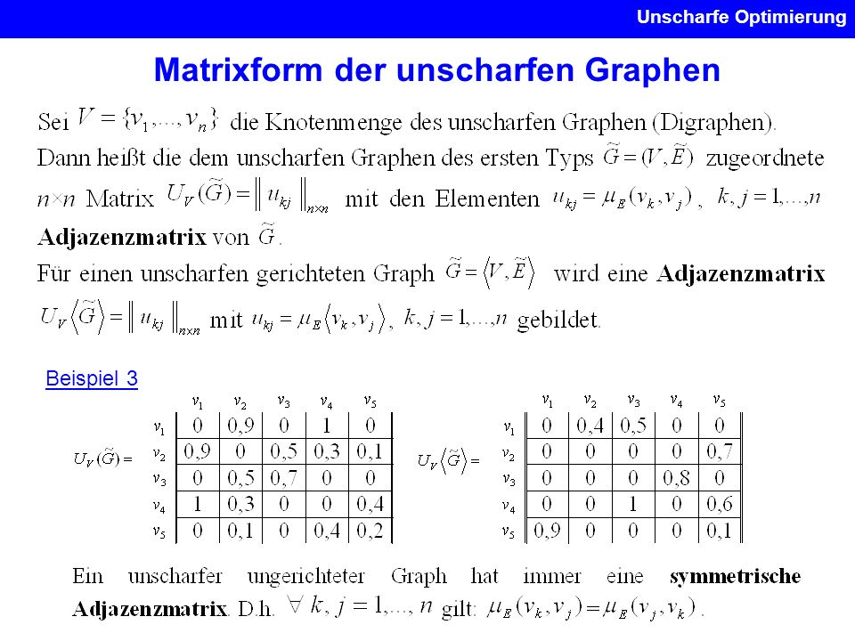 Matrixform der unscharfen Graphen