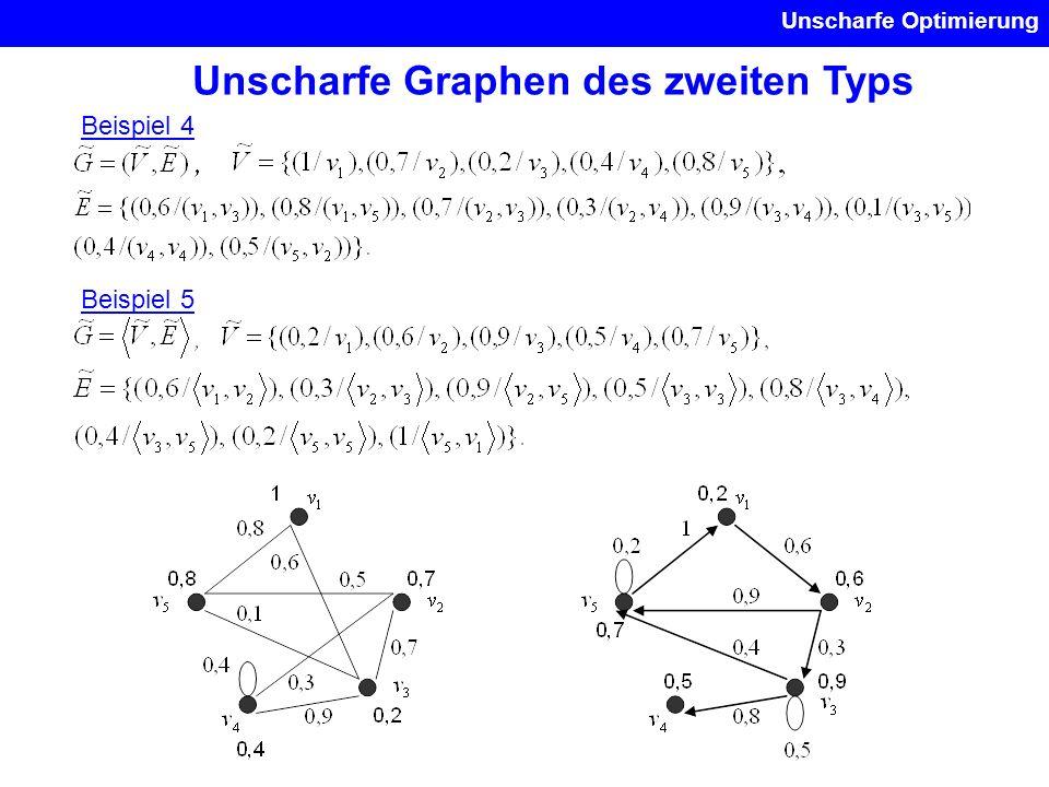 Unscharfe Graphen des zweiten Typs