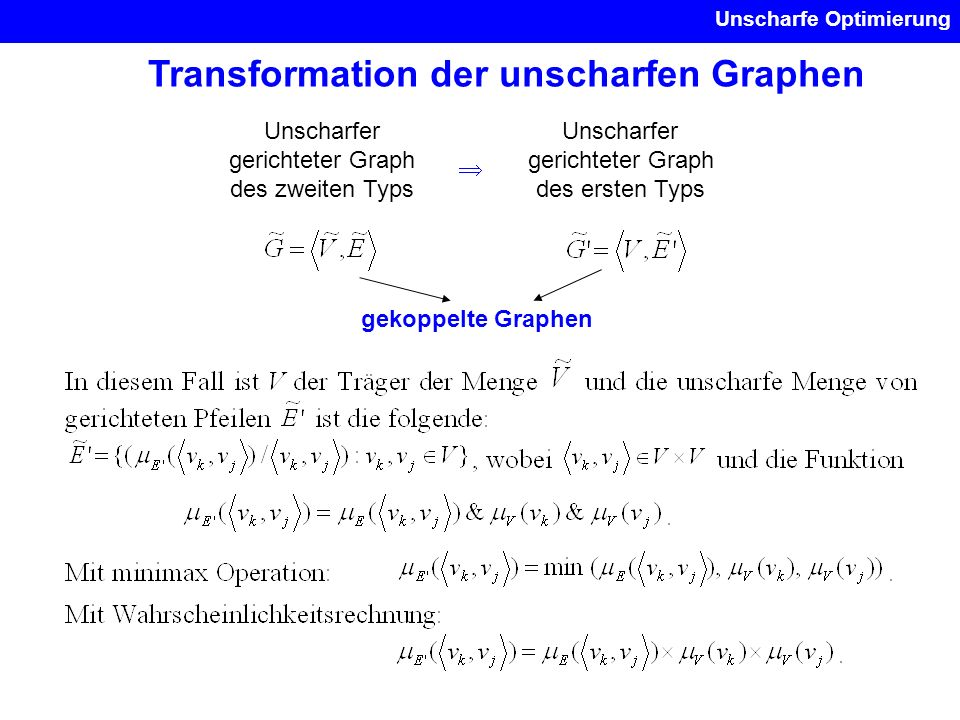 Transformation der unscharfen Graphen