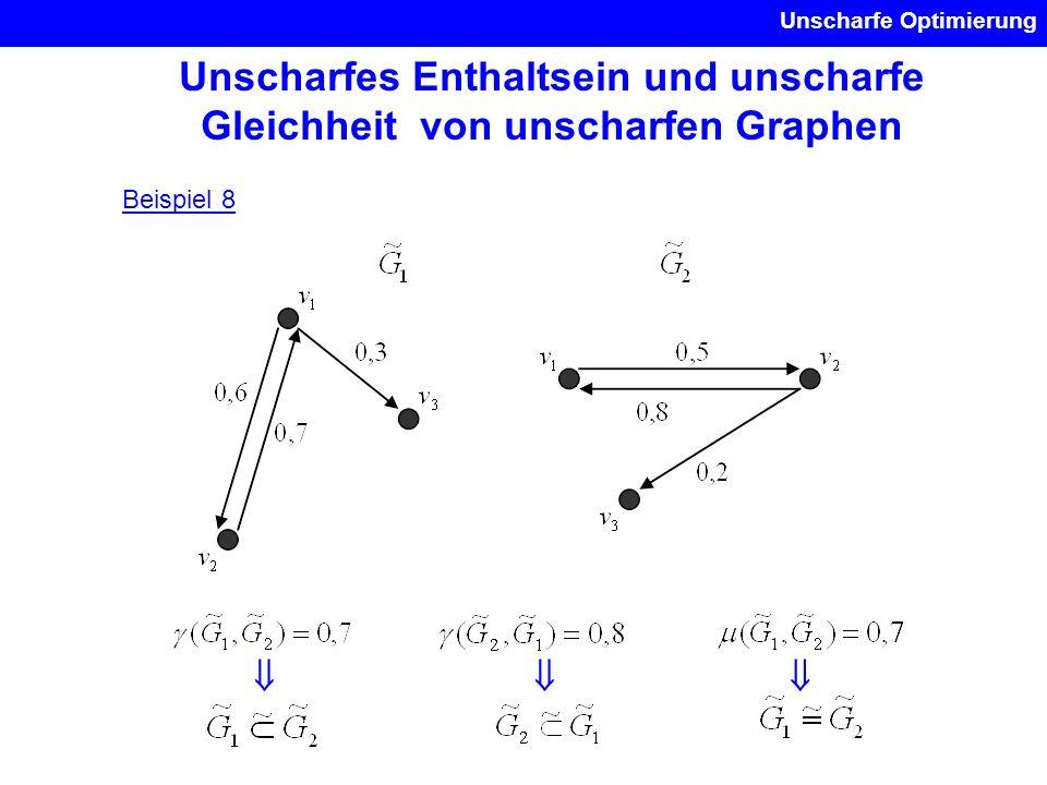 Unscharfes Enthaltsein und unscharfe Gleichheit von unscharfen Graphen