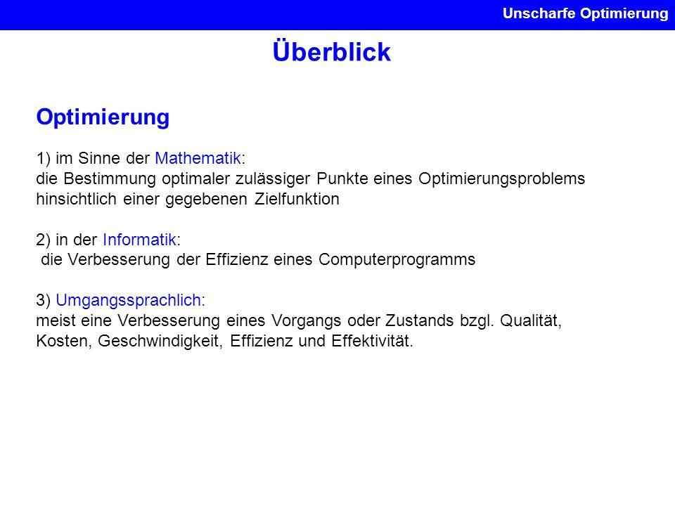 Überblick Optimierung 1) im Sinne der Mathematik: