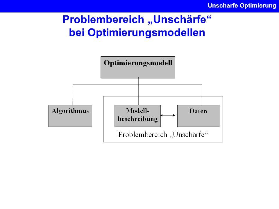 """Problembereich """"Unschärfe bei Optimierungsmodellen"""