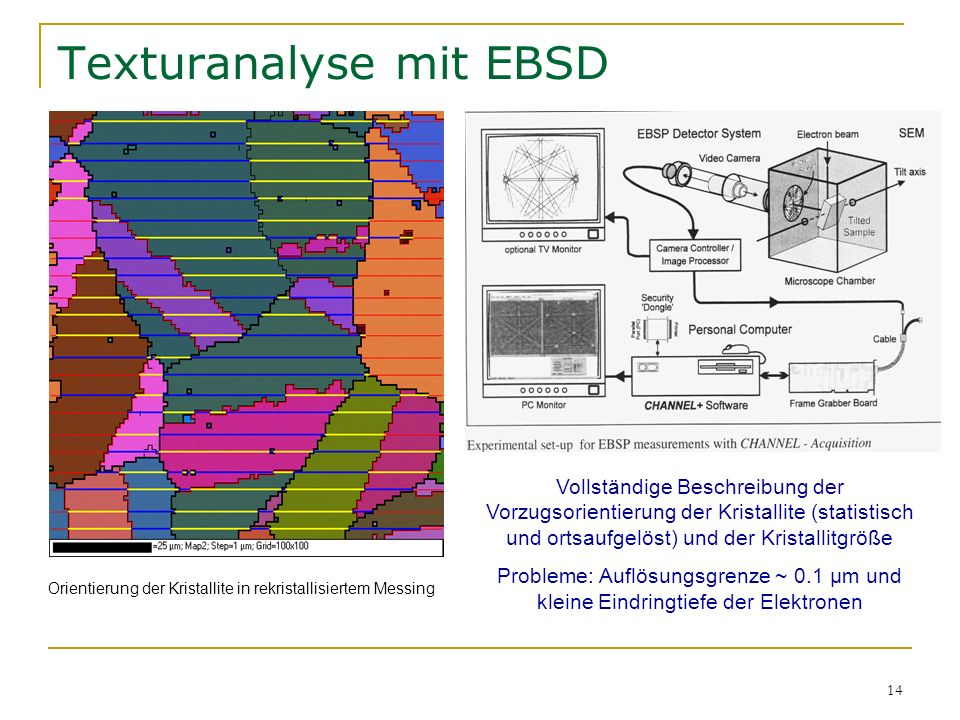 Texturanalyse mit EBSD