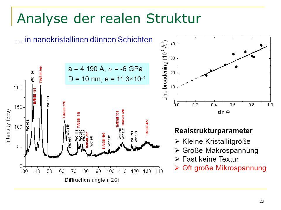 Analyse der realen Struktur