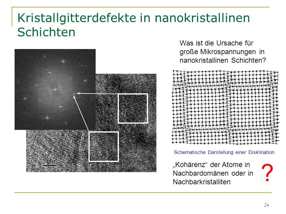 Kristallgitterdefekte in nanokristallinen Schichten