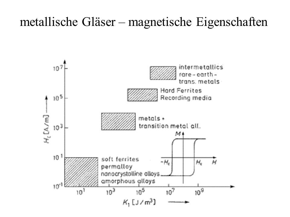 metallische Gläser – magnetische Eigenschaften