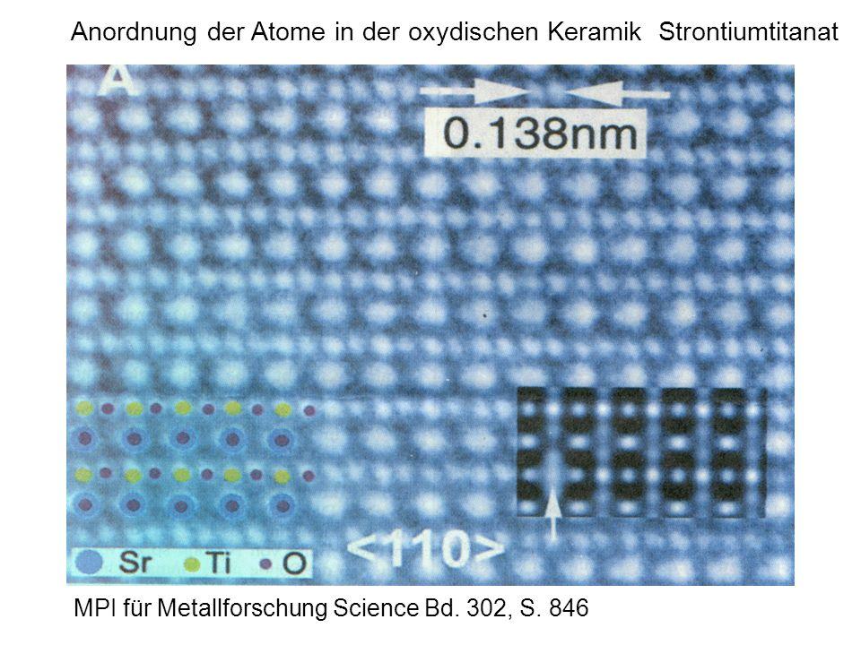 Anordnung der Atome in der oxydischen Keramik Strontiumtitanat