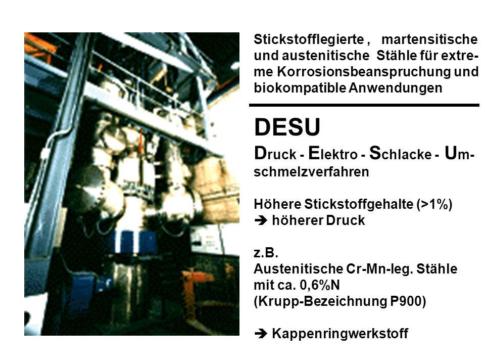 DESU Druck - Elektro - Schlacke - Um-