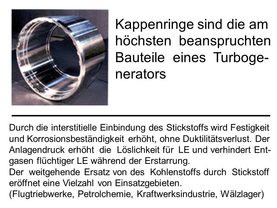 Kappenringe sind die am höchsten beanspruchten Bauteile eines Turboge-