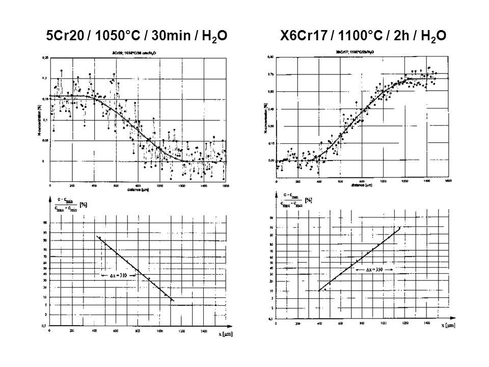 5Cr20 / 1050°C / 30min / H2O X6Cr17 / 1100°C / 2h / H2O