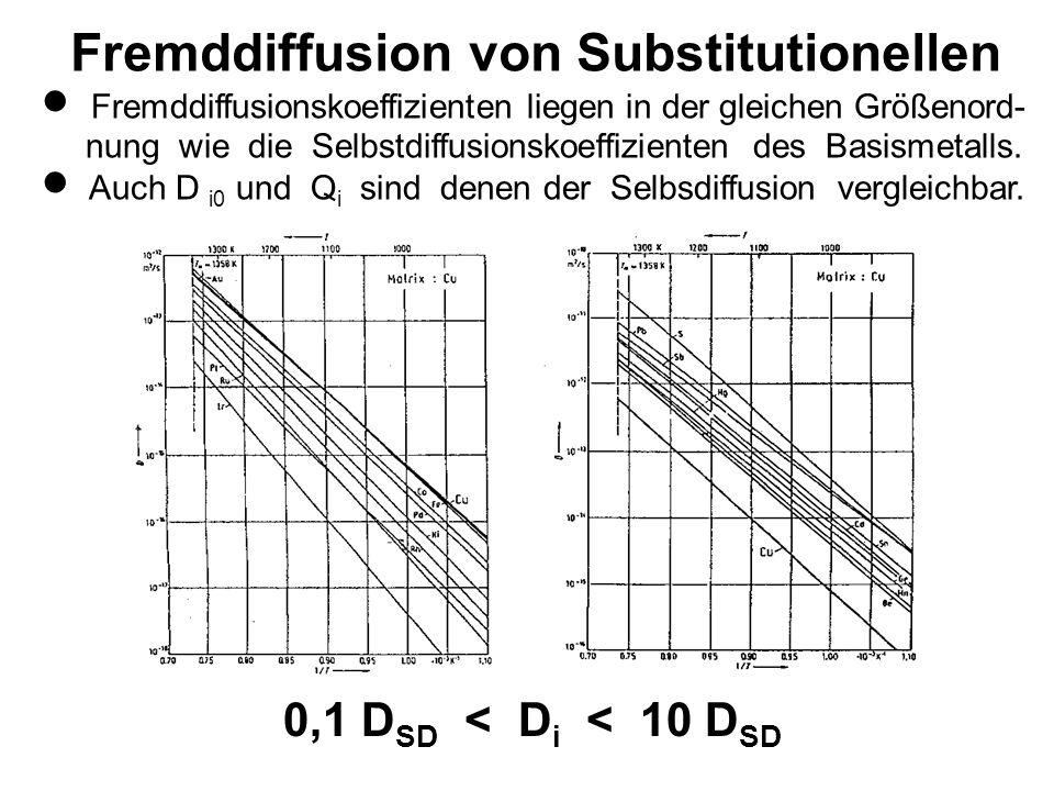 Fremddiffusion von Substitutionellen