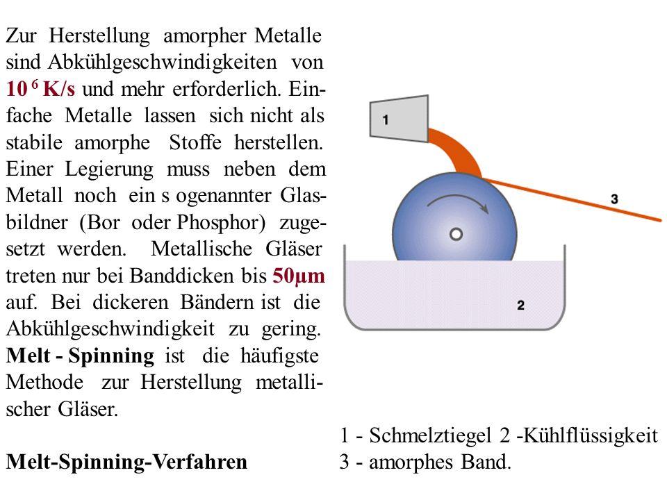 Zur Herstellung amorpher Metalle