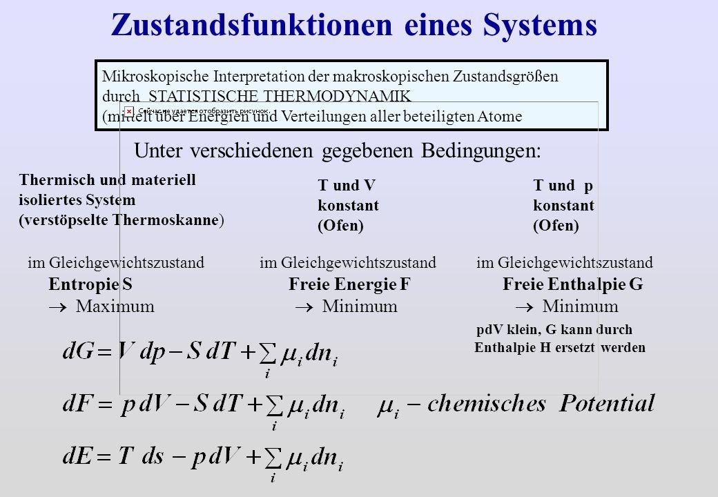 Zustandsfunktionen eines Systems