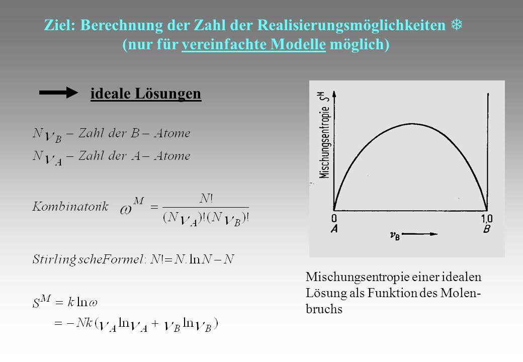 Ziel: Berechnung der Zahl der Realisierungsmöglichkeiten 